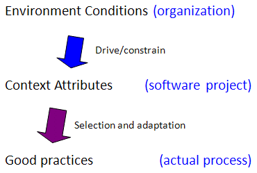 fig-2-drivers